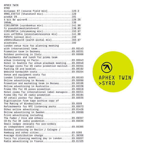 Cover APHEX TWIN, syro