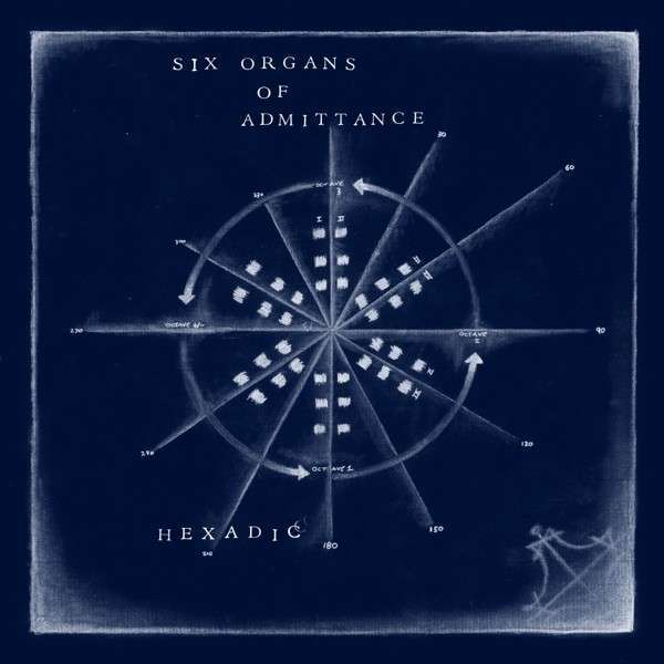 SIX ORGANS OF ADMITTANCE, hexadic cover