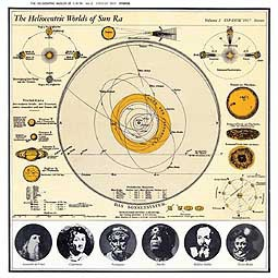 Cover SUN RA, heliocentric worlds (2)